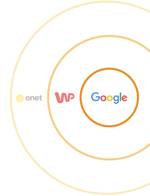Sieć wyszukiwania Google